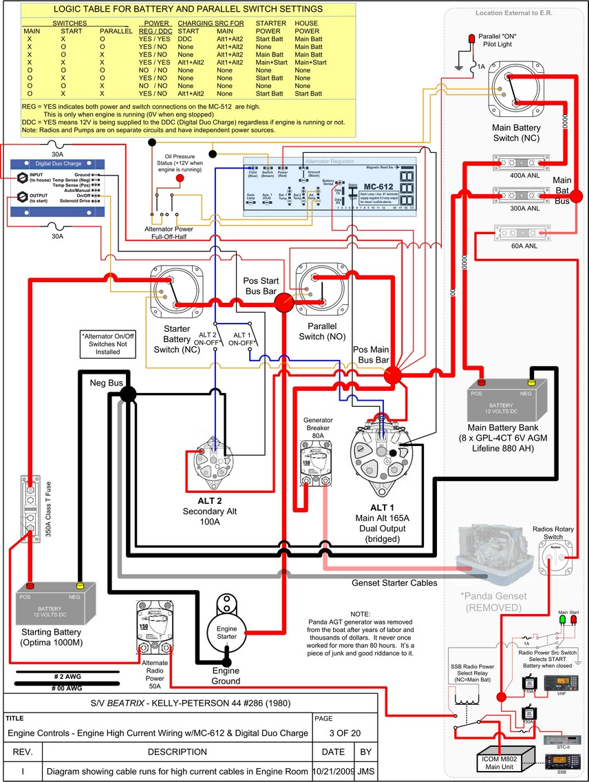 peterson wiring diagram beatrix refit - engine high current wiring diagram fuel pump wiring diagram for 1996 mustang